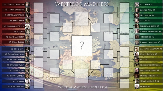 It's Westeros Madness!